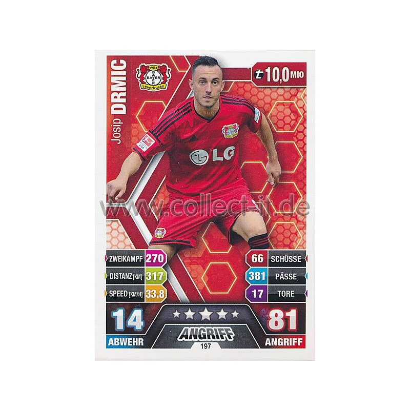 MX-197 - Josip Drmic - Saison 14/15